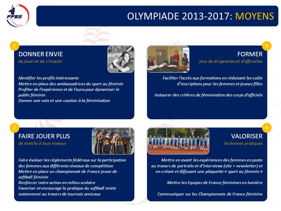 OLYMPIADE : MOYENS DONNER ENVIE FORMER FAIRE JOUER PLUS