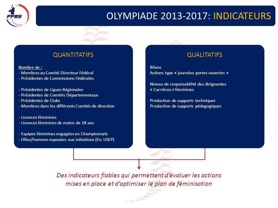OLYMPIADE 2013-2017: INDICATEURS