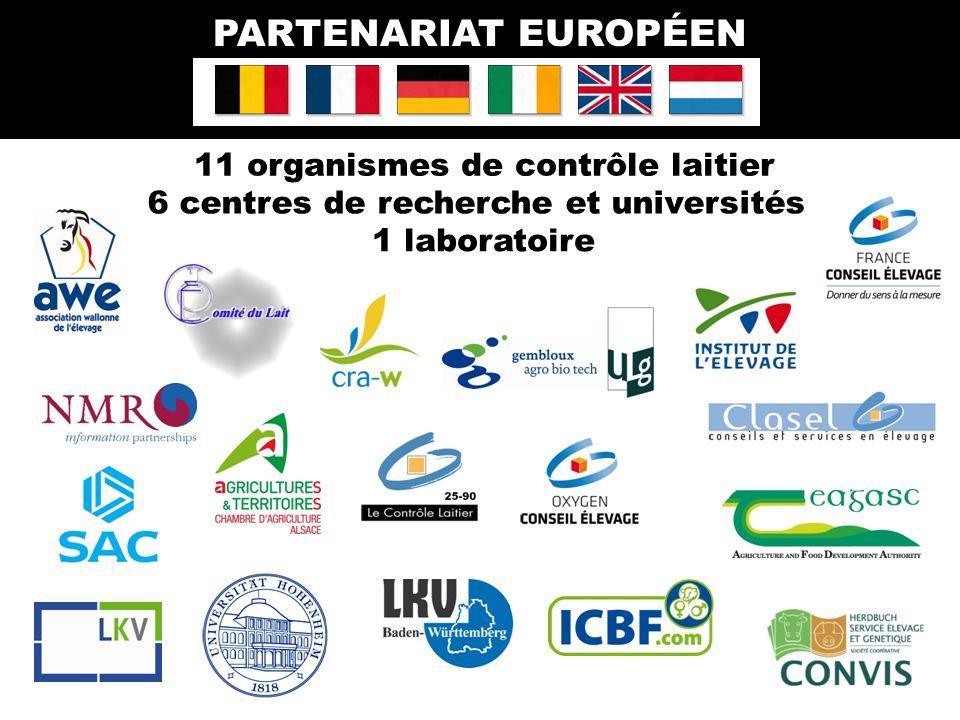 PARTENARIAT EUROPÉEN 11 organismes de contrôle laitier