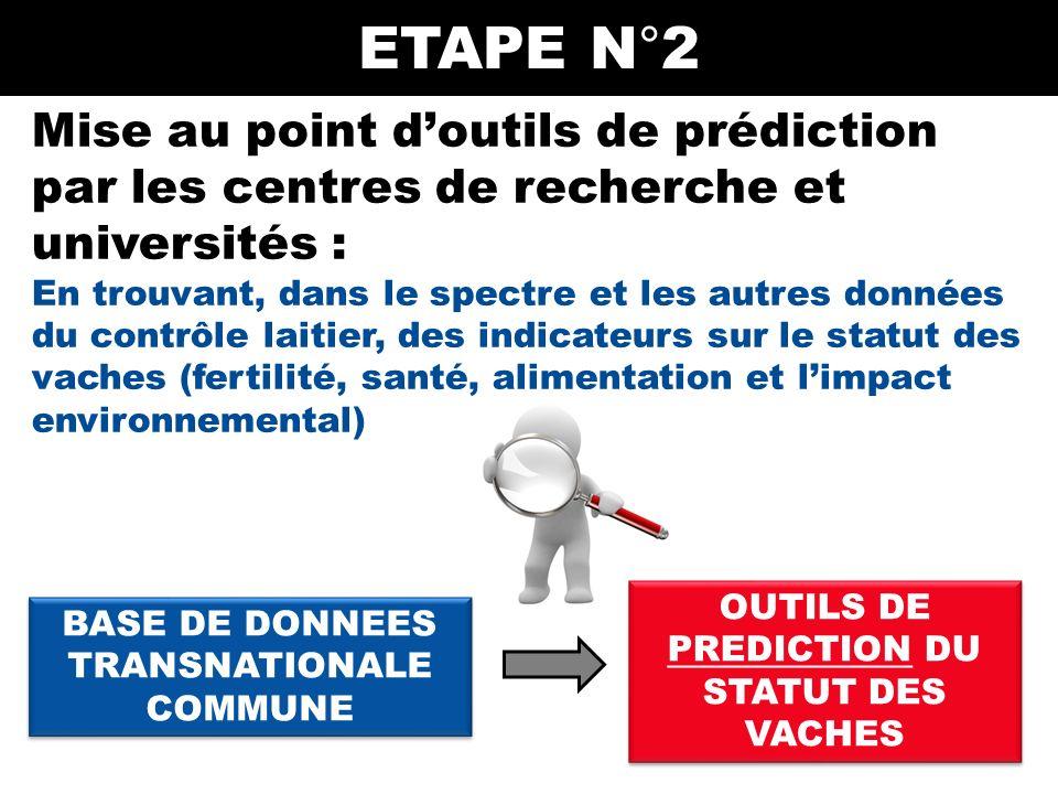 ETAPE N°2 Mise au point d'outils de prédiction par les centres de recherche et universités :