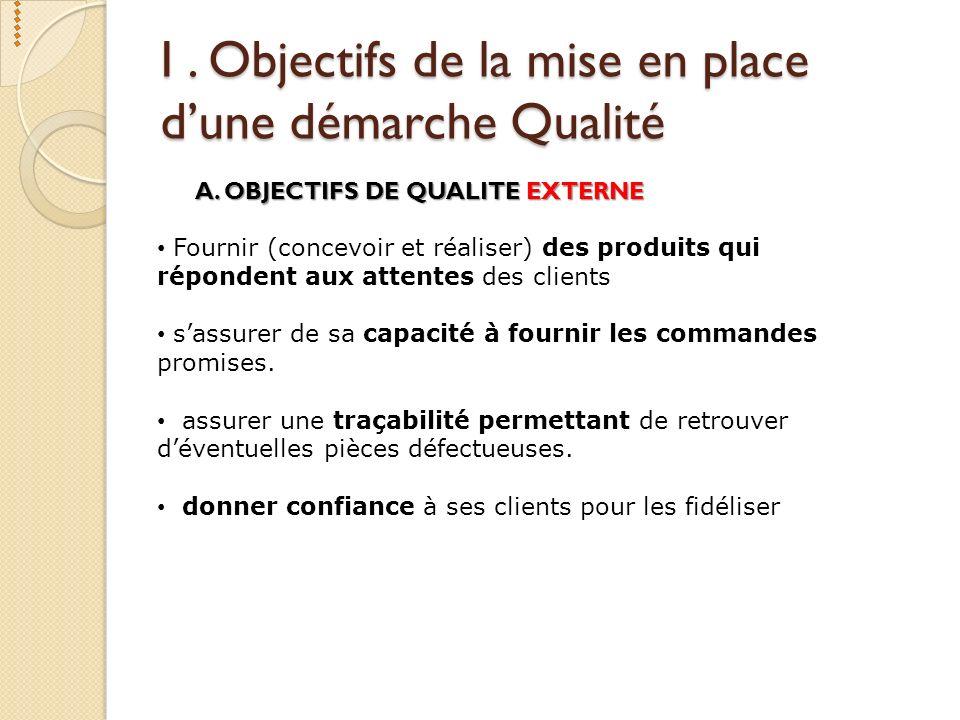 I . Objectifs de la mise en place d'une démarche Qualité