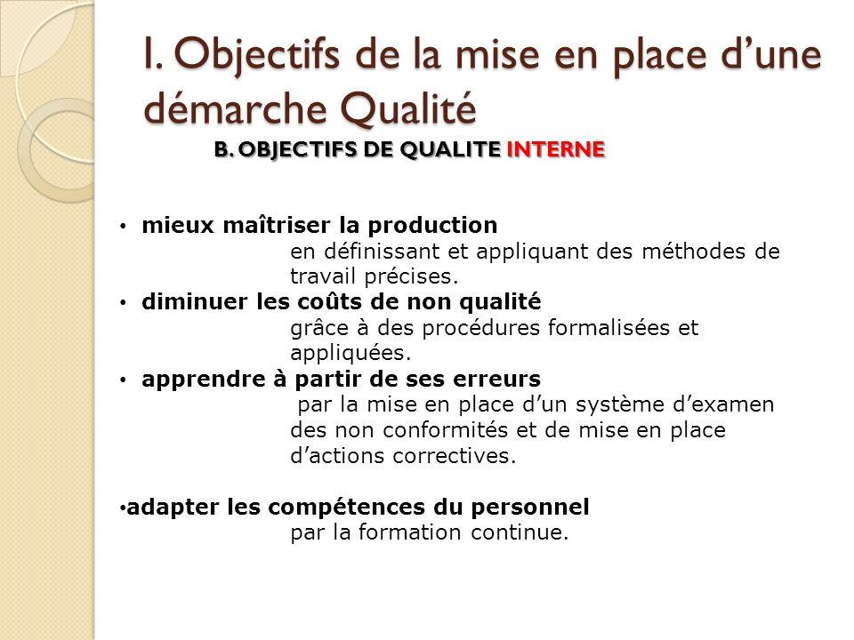I. Objectifs de la mise en place d'une démarche Qualité