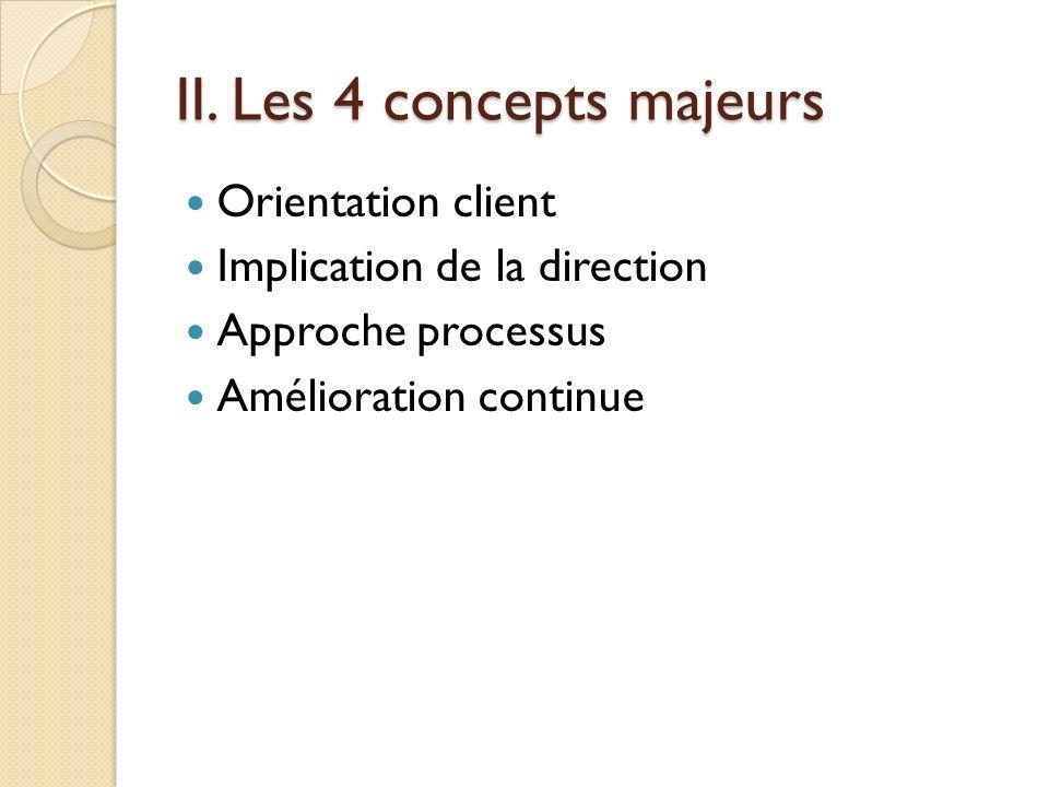 II. Les 4 concepts majeurs