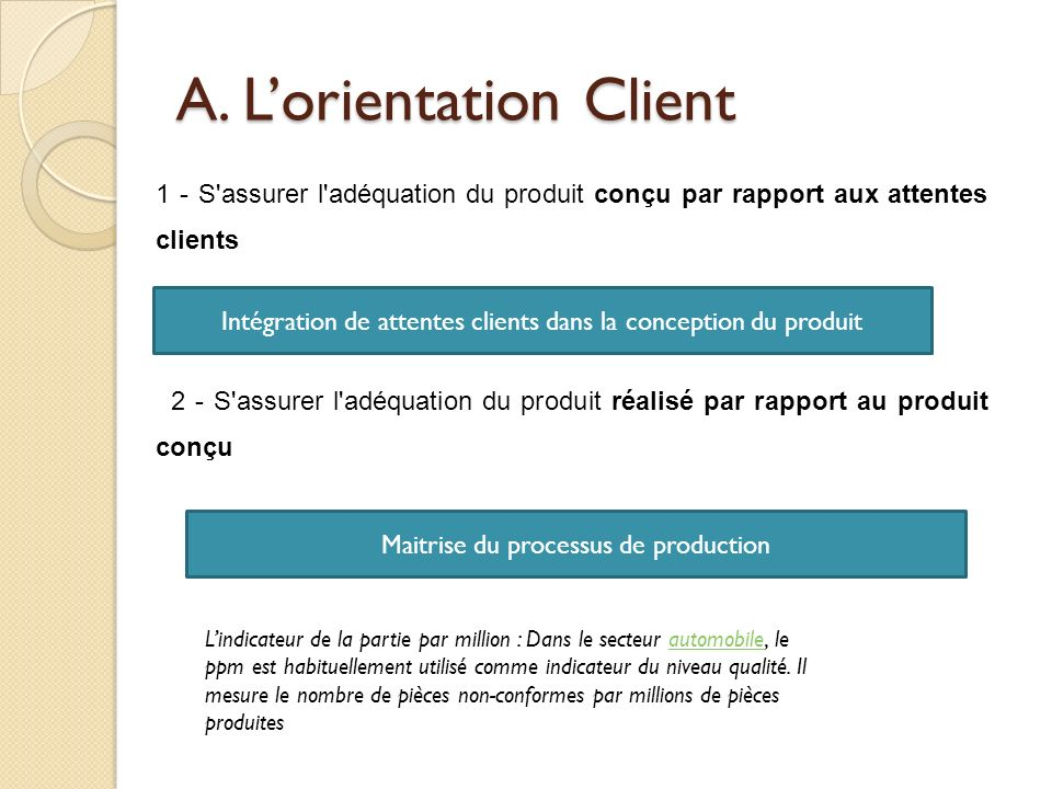 A. L'orientation Client