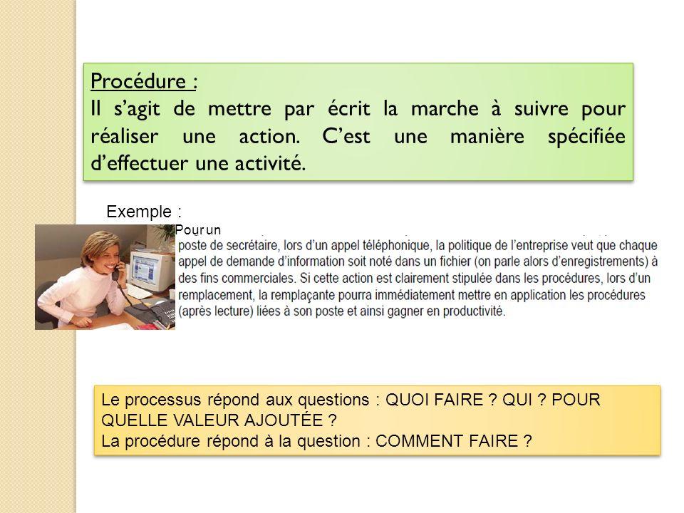 Procédure : Il s'agit de mettre par écrit la marche à suivre pour réaliser une action. C'est une manière spécifiée d'effectuer une activité.