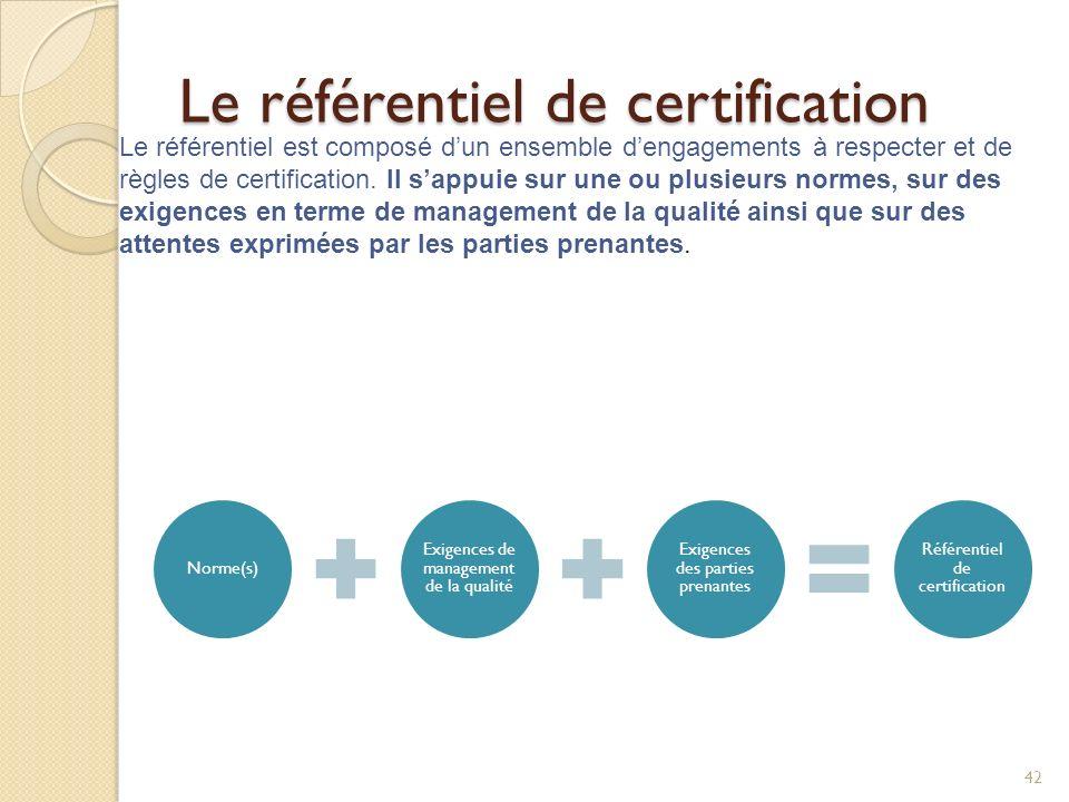 Le référentiel de certification