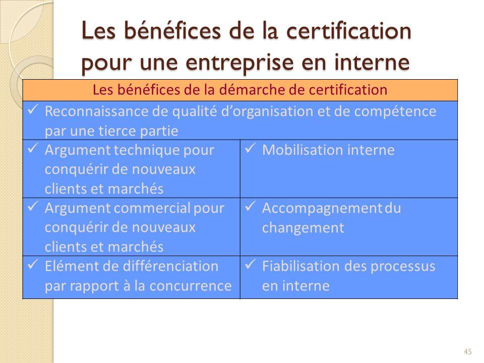 Les bénéfices de la certification pour une entreprise en interne