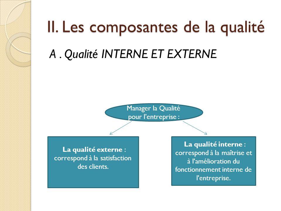 II. Les composantes de la qualité