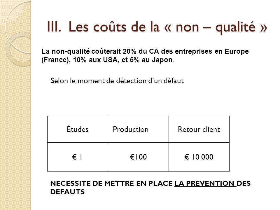 III. Les coûts de la « non – qualité »