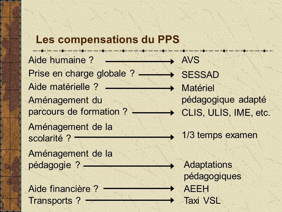 Les compensations du PPS