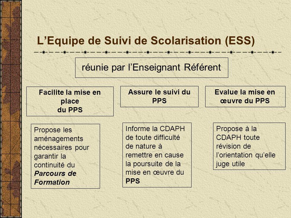 L'Equipe de Suivi de Scolarisation (ESS)