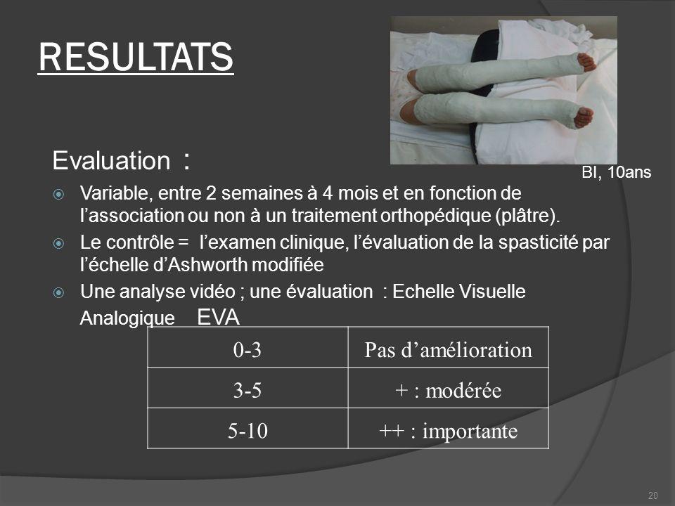 RESULTATS Evaluation : 0-3 Pas d'amélioration 3-5 + : modérée 5-10