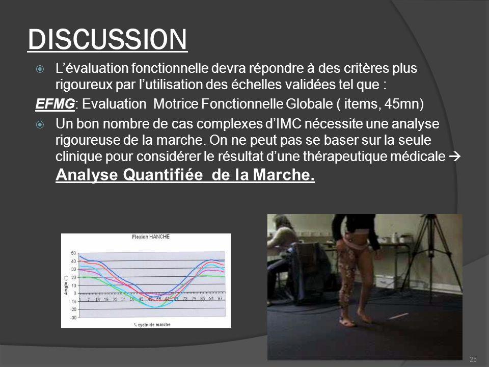 DISCUSSION L'évaluation fonctionnelle devra répondre à des critères plus rigoureux par l'utilisation des échelles validées tel que :