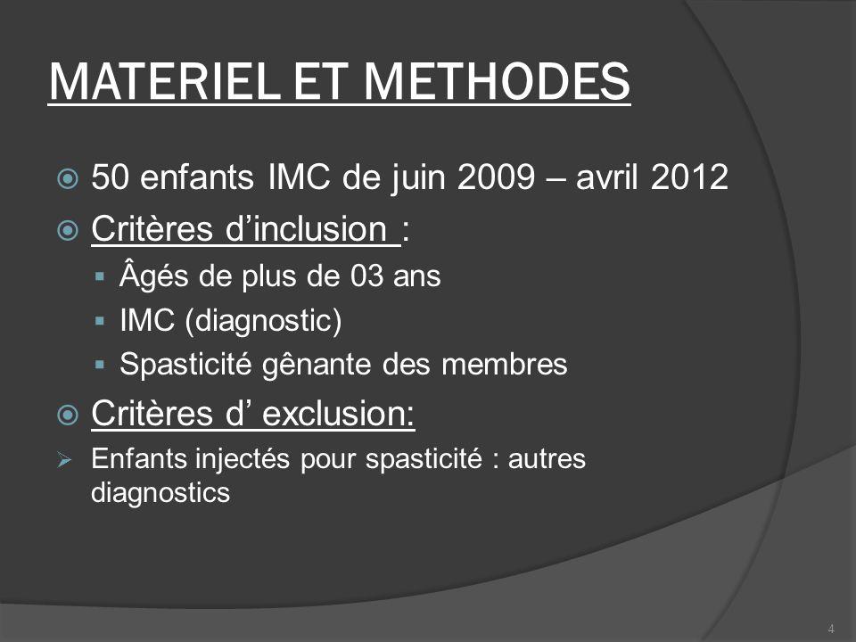 MATERIEL ET METHODES 50 enfants IMC de juin 2009 – avril 2012