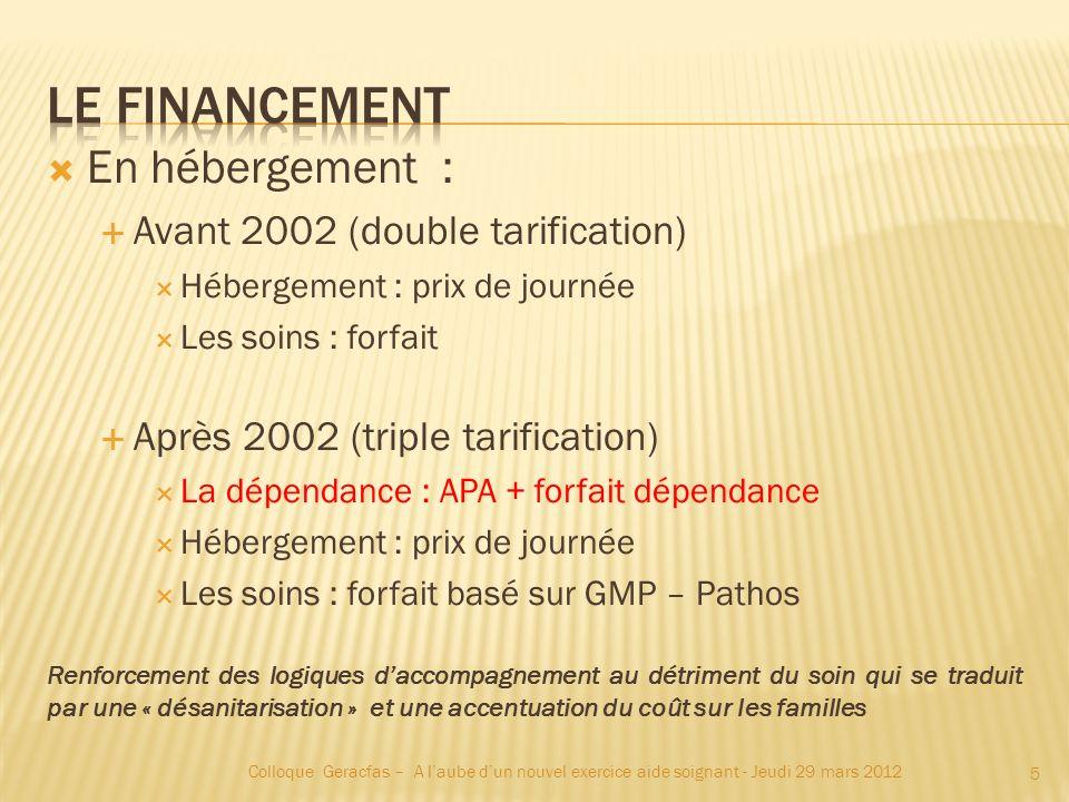 Le Financement En hébergement : Avant 2002 (double tarification)