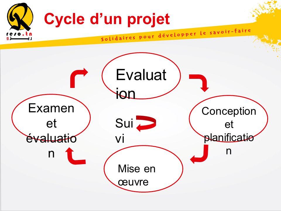 Cycle d'un projet Evaluation Examen et évaluation Suivi Conception