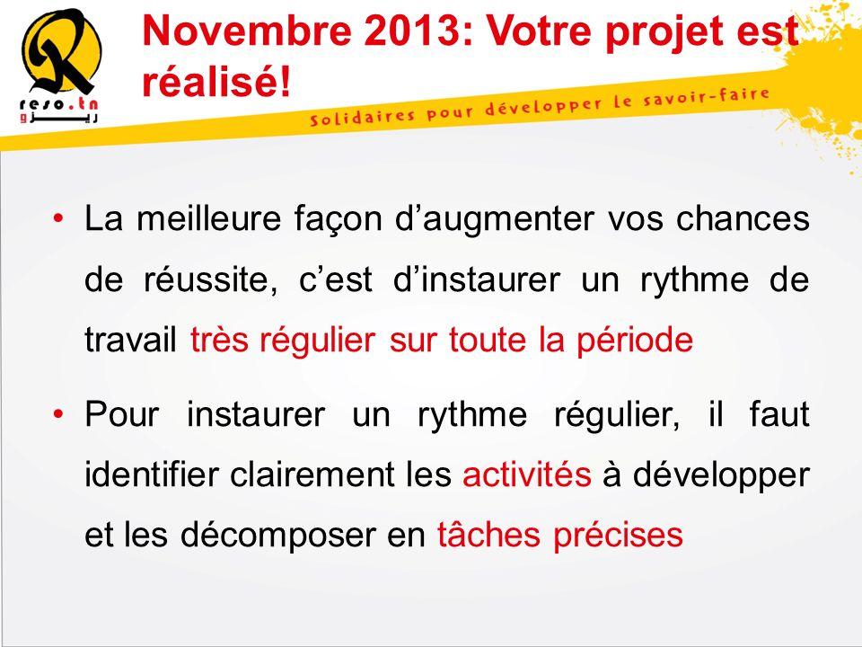 Novembre 2013: Votre projet est réalisé!