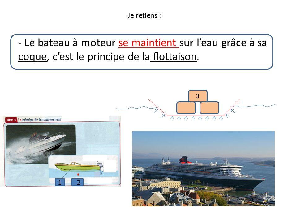 Je retiens : - Le bateau à moteur se maintient sur l'eau grâce à sa coque, c'est le principe de la flottaison.