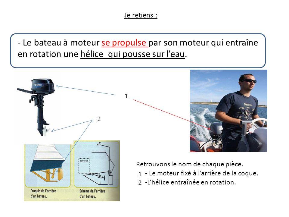 Je retiens : - Le bateau à moteur se propulse par son moteur qui entraîne en rotation une hélice qui pousse sur l'eau.