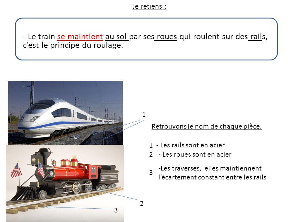 Je retiens : - Le train se maintient au sol par ses roues qui roulent sur des rails, c'est le principe du roulage.
