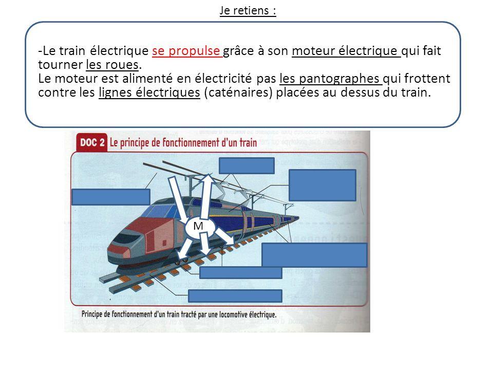 Je retiens : Le train électrique se propulse grâce à son moteur électrique qui fait tourner les roues.