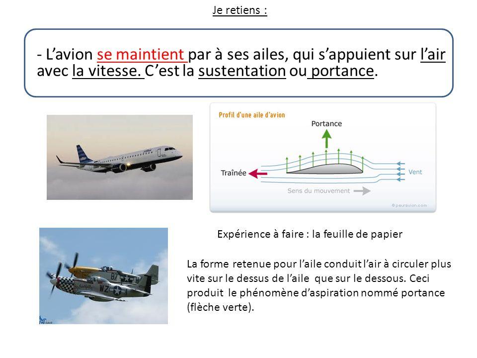 Je retiens : - L'avion se maintient par à ses ailes, qui s'appuient sur l'air avec la vitesse. C'est la sustentation ou portance.
