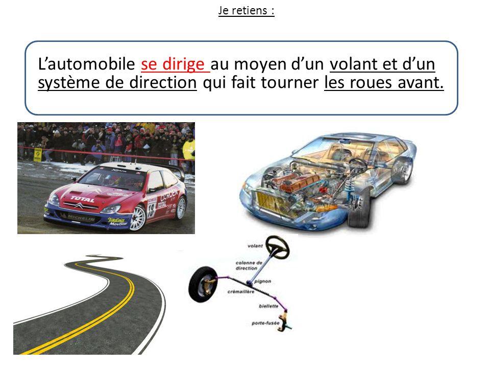 Je retiens : L'automobile se dirige au moyen d'un volant et d'un système de direction qui fait tourner les roues avant.