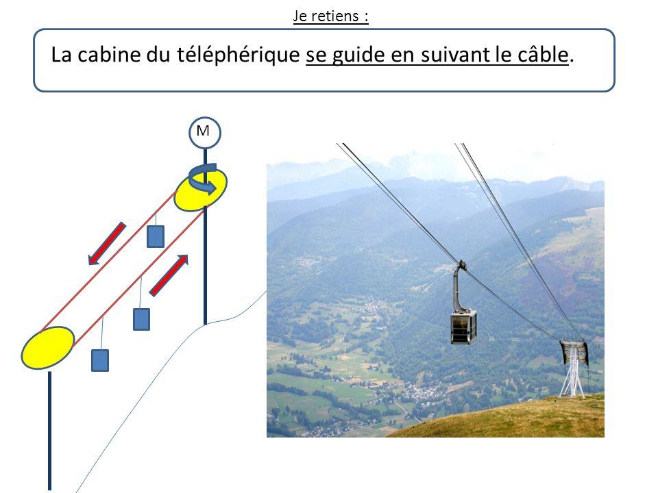 La cabine du téléphérique se guide en suivant le câble.