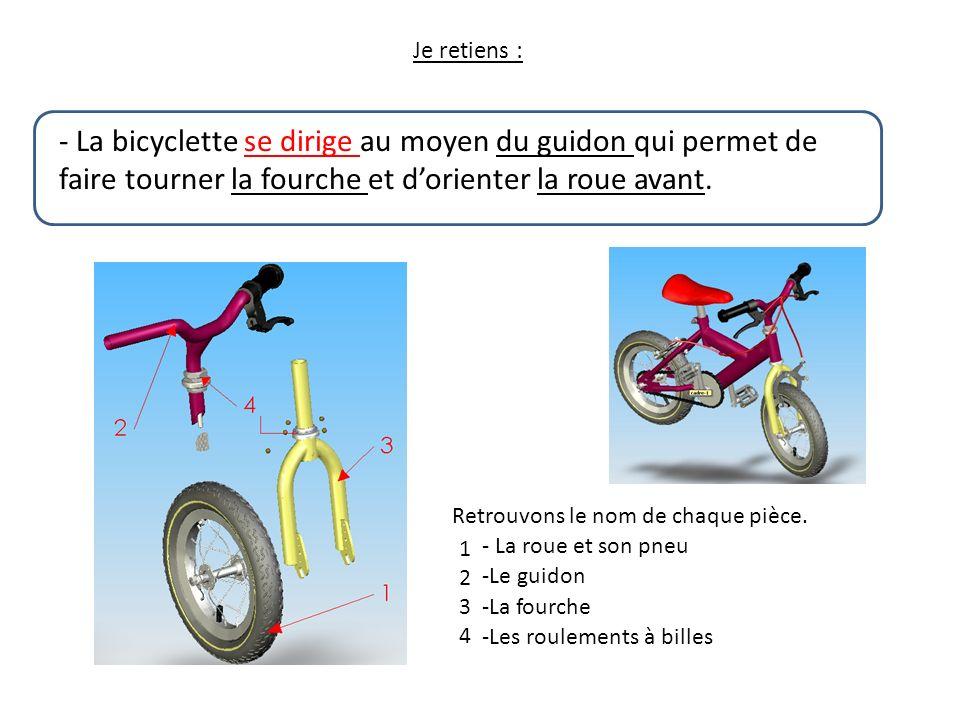 Je retiens : - La bicyclette se dirige au moyen du guidon qui permet de faire tourner la fourche et d'orienter la roue avant.