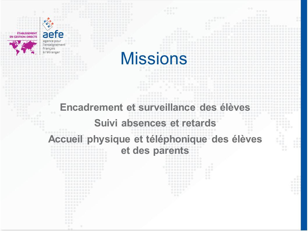 Missions Encadrement et surveillance des élèves