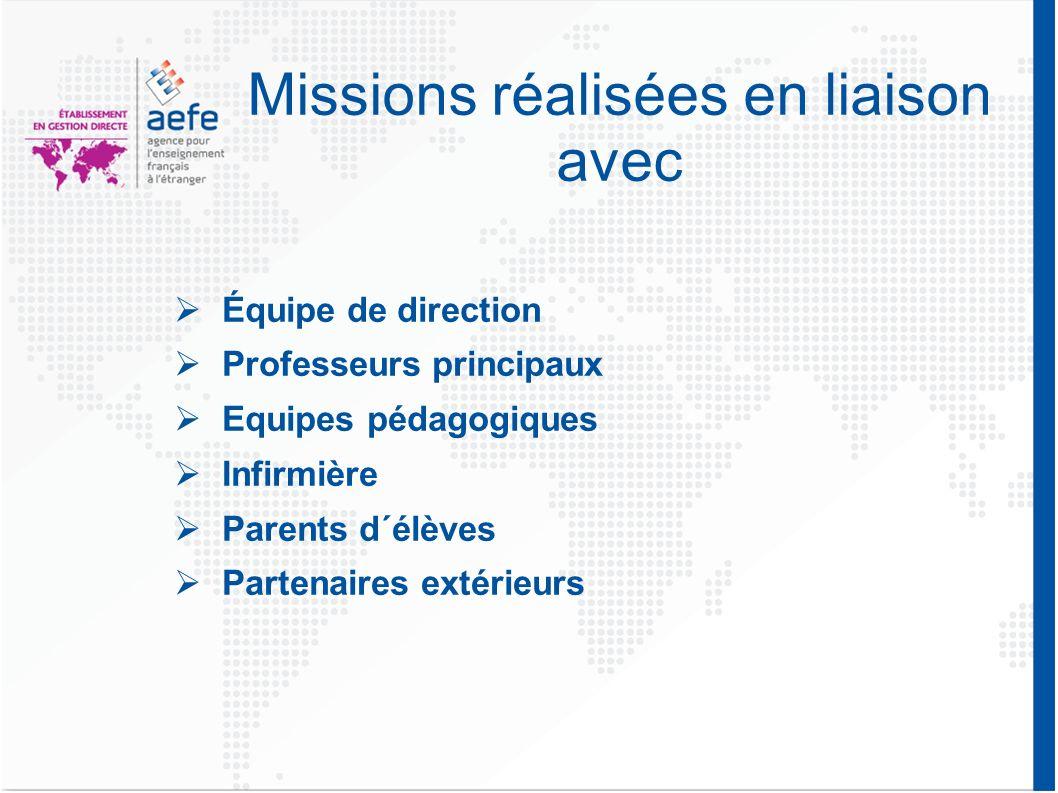 Missions réalisées en liaison avec
