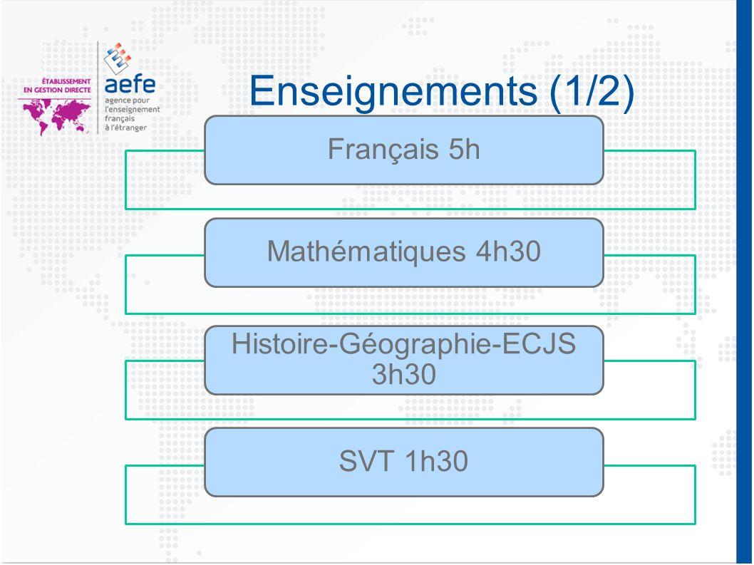 Histoire-Géographie-ECJS 3h30