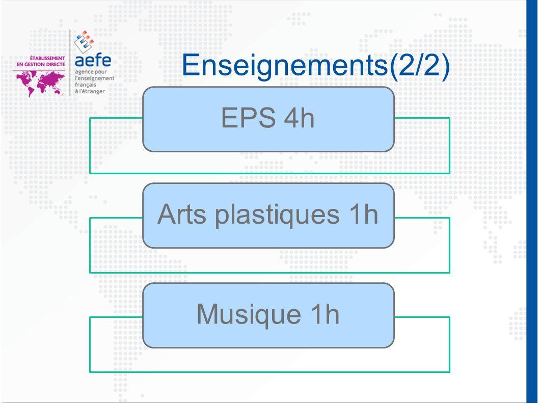 Enseignements(2/2) EPS 4h Arts plastiques 1h Musique 1h