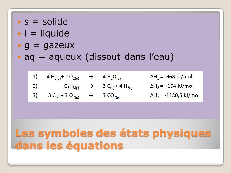 Les symboles des états physiques dans les équations