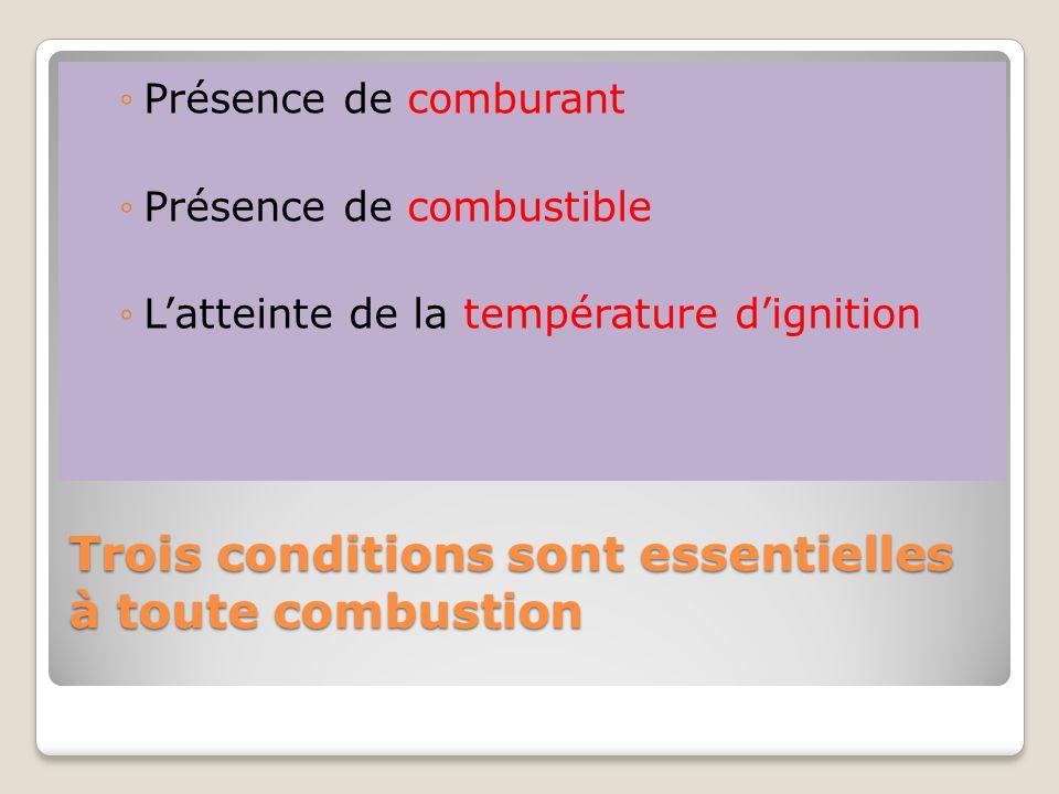 Trois conditions sont essentielles à toute combustion