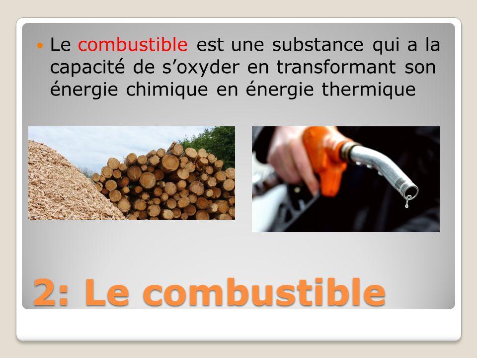 Le combustible est une substance qui a la capacité de s'oxyder en transformant son énergie chimique en énergie thermique