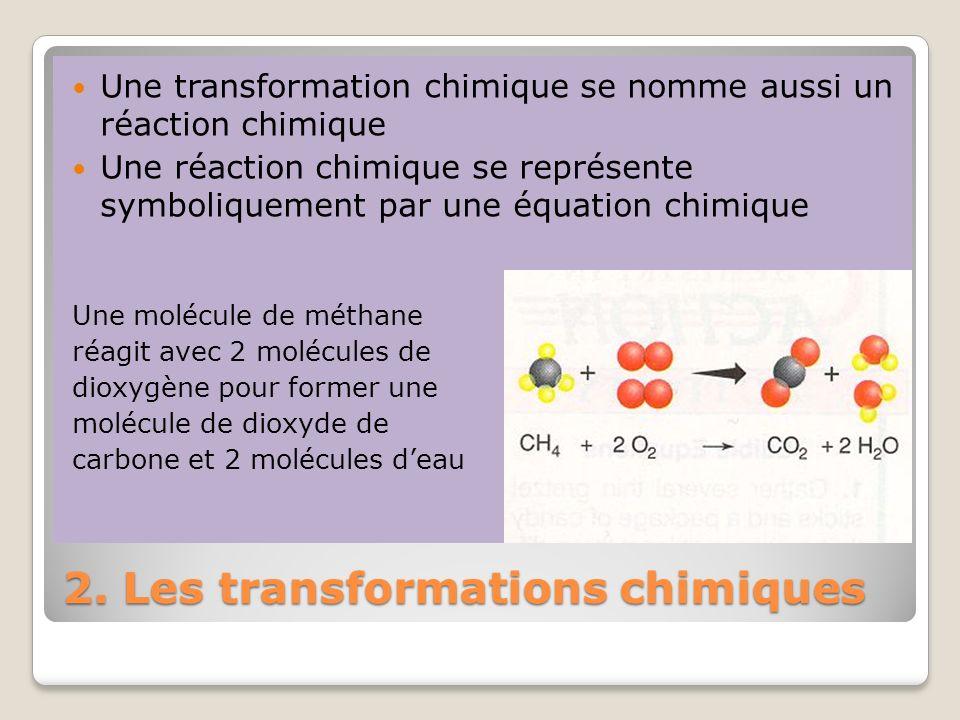 2. Les transformations chimiques
