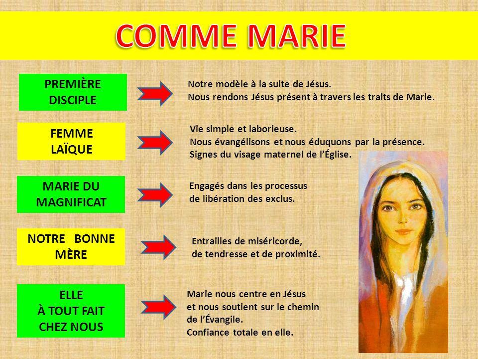 COMME MARIE PREMIÈRE DISCIPLE FEMME LAÏQUE MARIE DU MAGNIFICAT