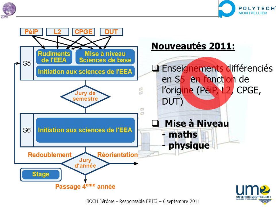 Nouveautés 2011: Enseignements différenciés en S5 en fonction de l'origine (PéiP, L2, CPGE, DUT) Mise à Niveau - maths - physique.