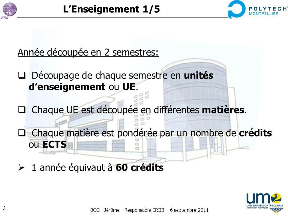 L'Enseignement 1/5 Année découpée en 2 semestres: Découpage de chaque semestre en unités d'enseignement ou UE.