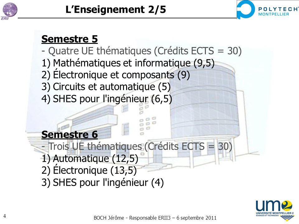 L'Enseignement 2/5 Semestre 5. - Quatre UE thématiques (Crédits ECTS = 30) Mathématiques et informatique (9,5)