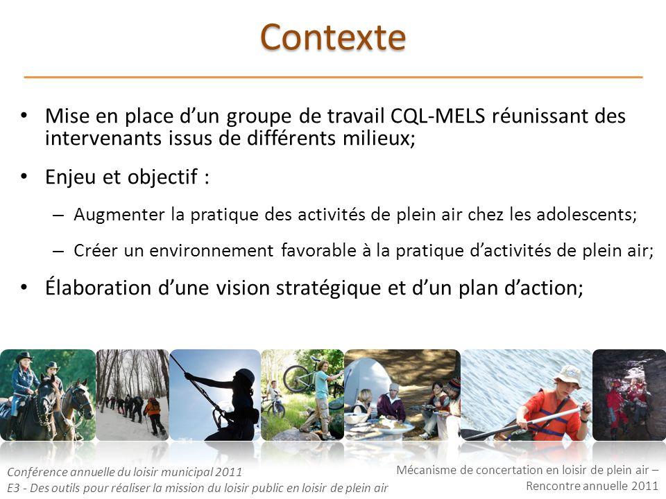 Contexte Mise en place d'un groupe de travail CQL-MELS réunissant des intervenants issus de différents milieux;