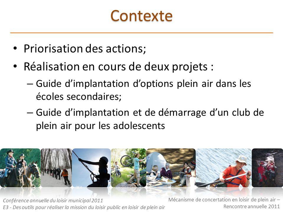 Contexte Priorisation des actions;