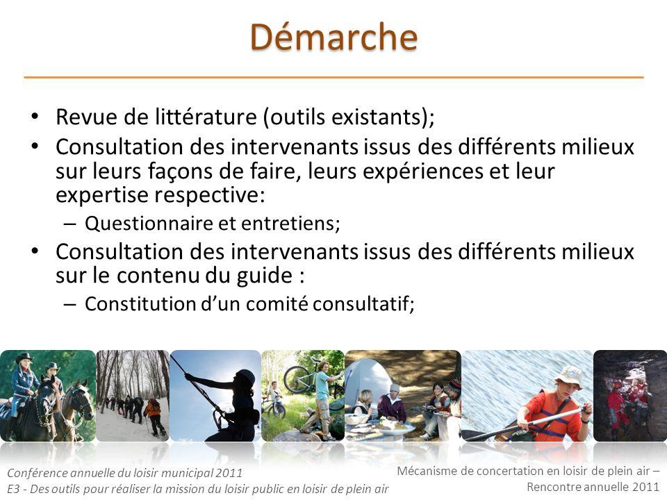 Démarche Revue de littérature (outils existants);