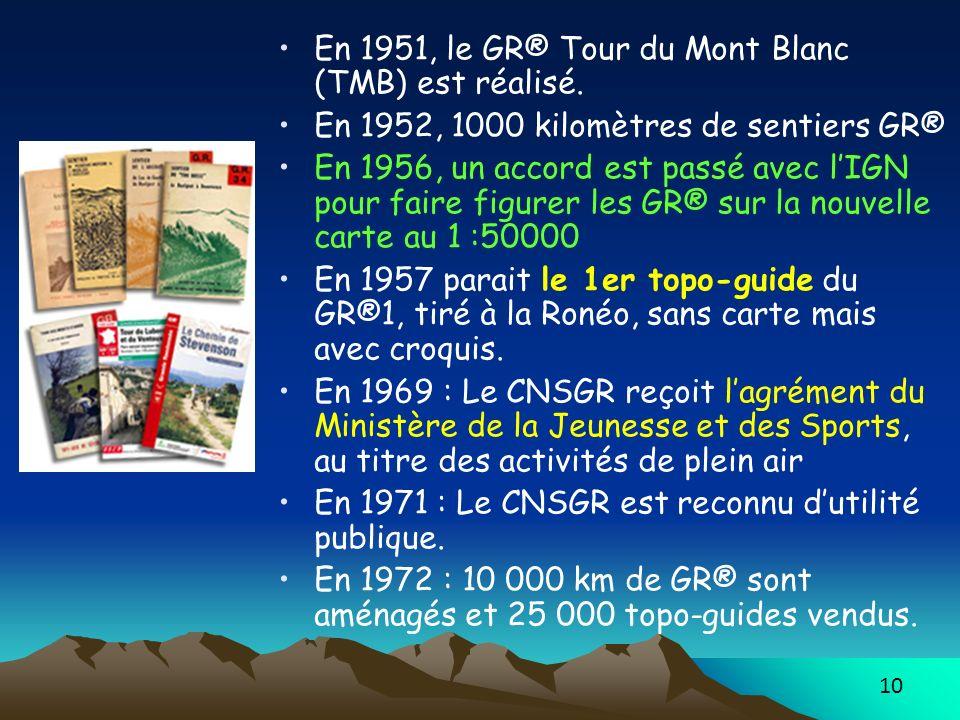 En 1951, le GR® Tour du Mont Blanc (TMB) est réalisé.