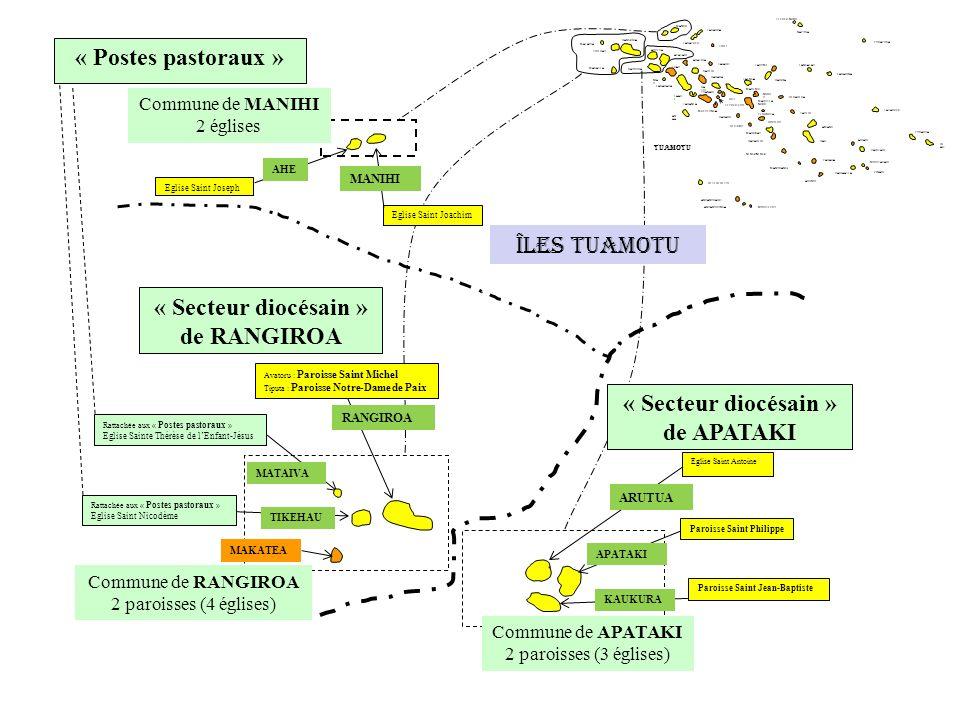 « Secteur diocésain » de RANGIROA « Secteur diocésain » de APATAKI