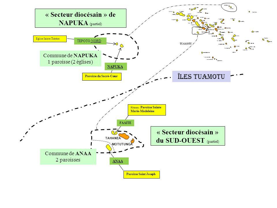 « Secteur diocésain » de NAPUKA (partiel)