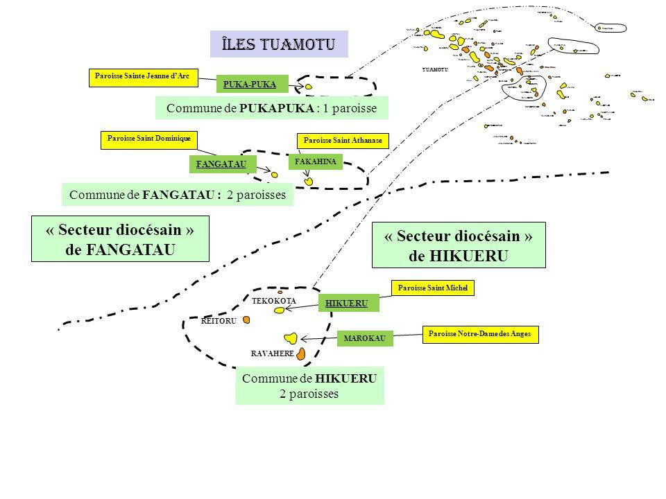 « Secteur diocésain » de FANGATAU « Secteur diocésain » de HIKUERU