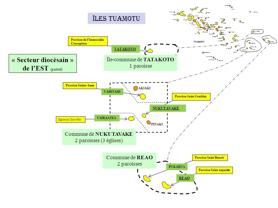 « Secteur diocésain » de l'EST (partiel)