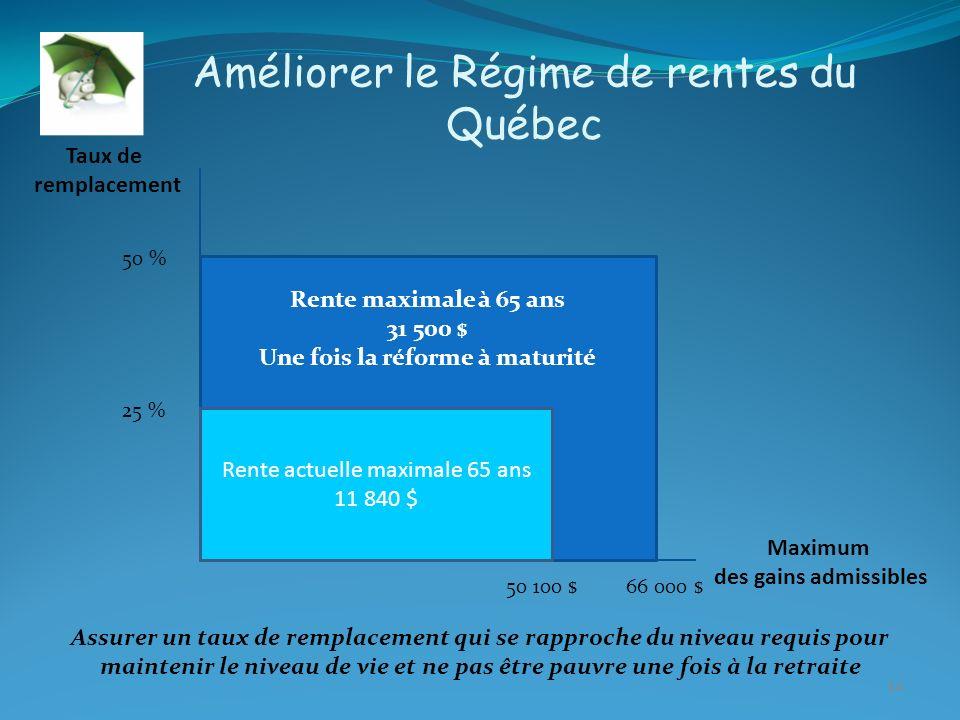 Améliorer le Régime de rentes du Québec